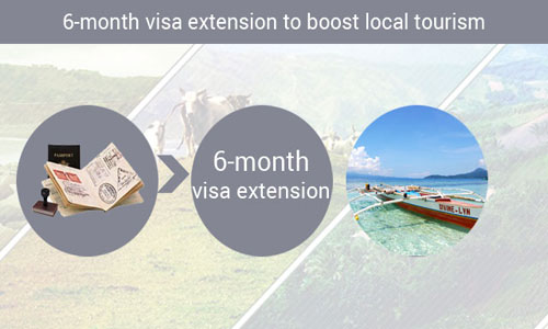Mindanao tourism to boost through visitor visa extension.