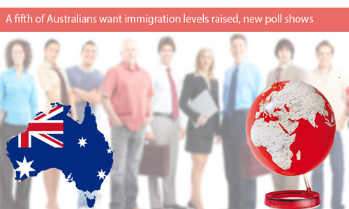 One in five Australians wants to have rise in immigration levels