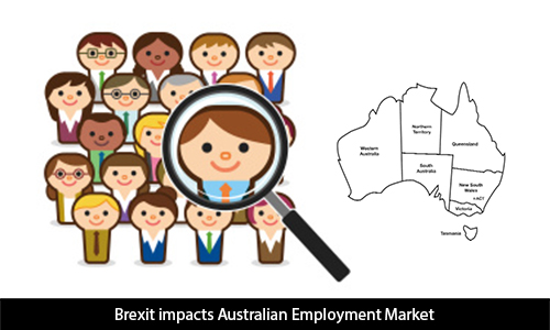 'Brexit' impacts Australian Employment Market