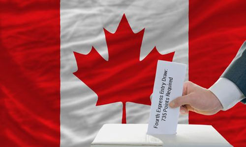 Canada Express Entry sends its fourth draw of invitations