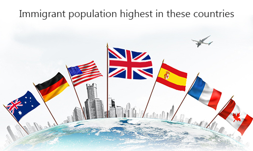 Immigrant Population Highest In These Countries
