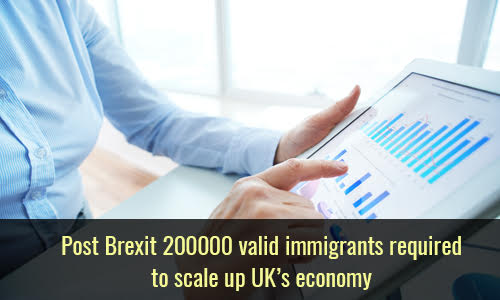 Post Brexit 200000 valid immigrants required to scale up UK's economy
