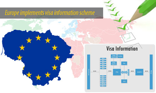 Visa Information Scheme implemented in EU