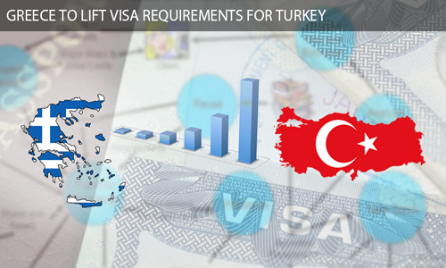 Greece - Visa Requirement for Turkey