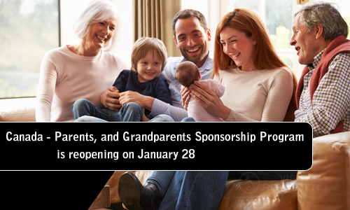 Canada - Parents, and Grandparents Sponsorship Program is reopening on January 28
