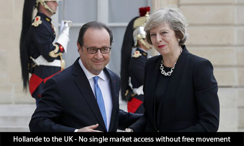 Access to single market OR free movement of people? Britain has to choose