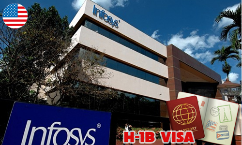 Infosys clears visa violations charges made by US Department of Labor