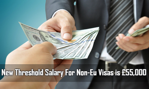 Salary Threshold for Non-EU workers is Increased to £55,000