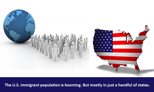Immigrant population in the US growing rapidly, but the rapid rise is in just a few states