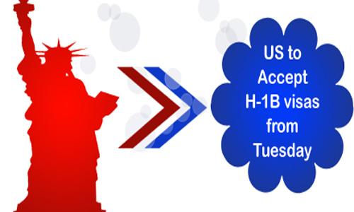 US H-1B Visa